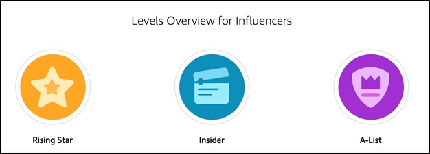 Amazon-Live-Influencer-tiers