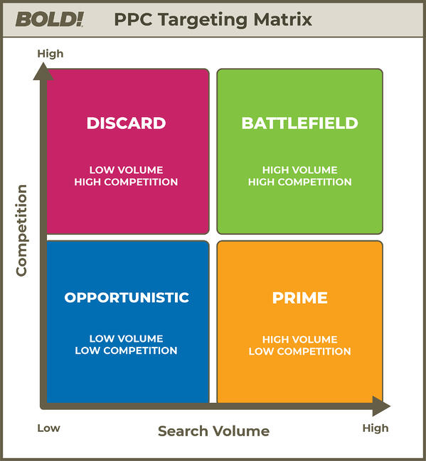 PPC_matrix-01