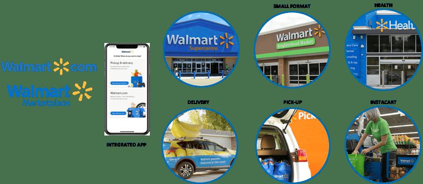 screenshot of Walmart.com app